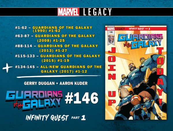 GUARDIANS_OF_THE_GALAXY_LEGACY_CHART-600x456