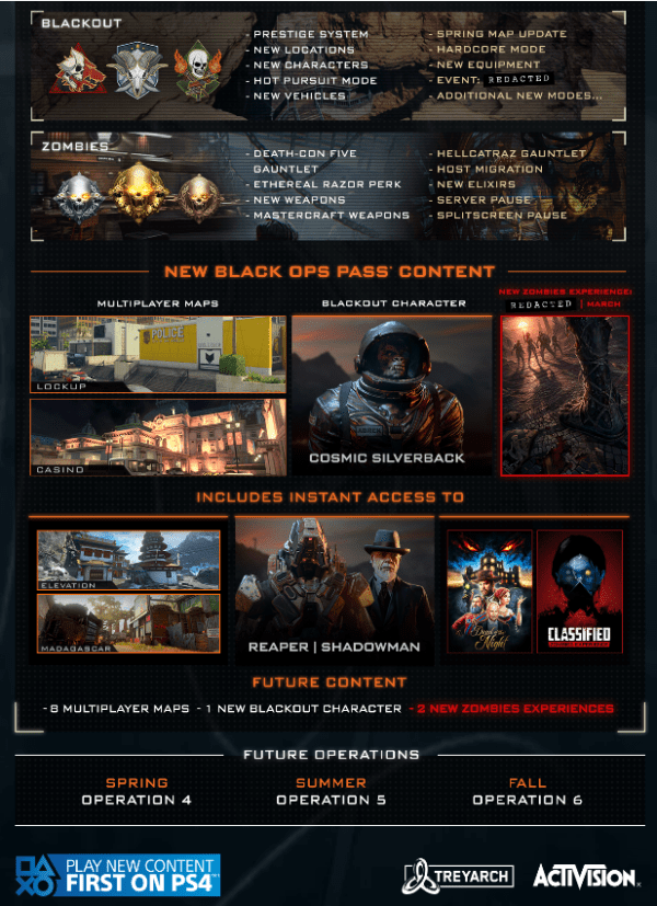 Operation Grand Heist arrives on Call of Duty: Black Ops 4
