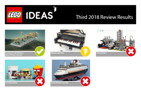 Third_2018_Review_Results-thumbnail-full-640x412-600x386