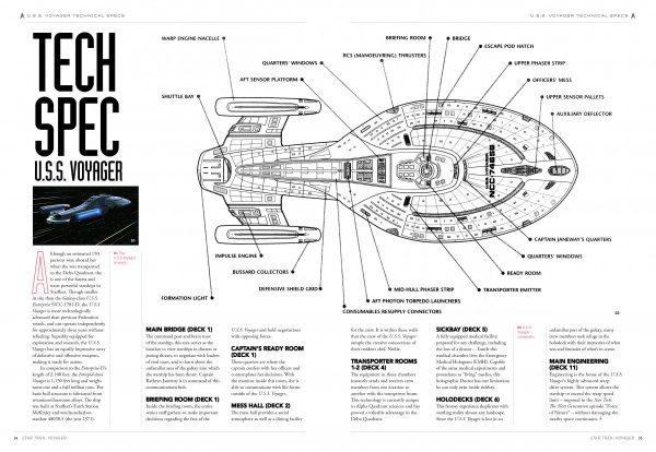 Star-Trek-Voyager-25th-Anniversary-Special-5-600x414