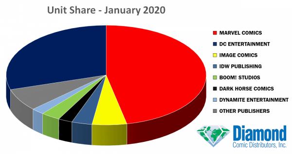 unit-share-600x318