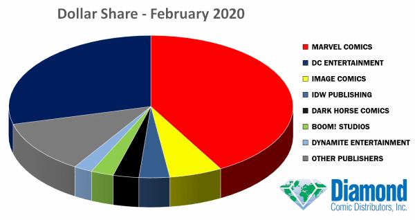dollar-share-600x318