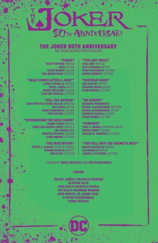Joker-80th-Anniversary-Comic-Stories-600x922
